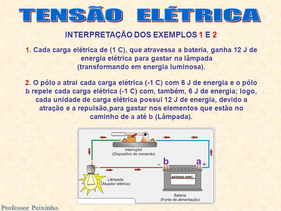 INTERPRETAÇÃO DOS EXEMPLOS 1 E 2 ba 1. Cada carga elétrica de (1 C), que atravessa a bateria, ganha 12 J de energia elétrica para gastar na lâmpada (t