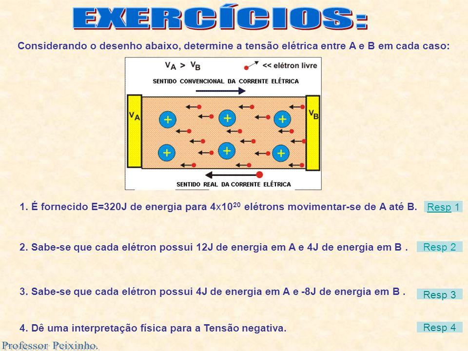 1. É fornecido E=320J de energia para 4x10 20 elétrons movimentar-se de A até B. 2. Sabe-se que cada elétron possui 12J de energia em A e 4J de energi
