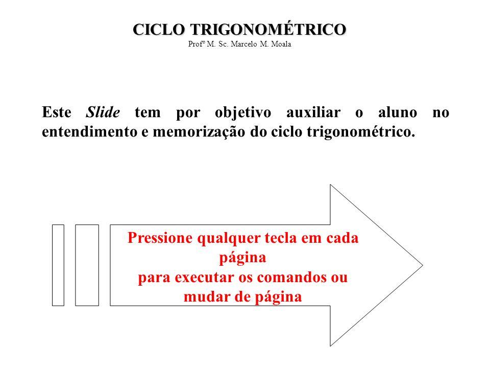 CICLO TRIGONOMÉTRICO Profº M. Sc. Marcelo M. Moala Este Slide tem por objetivo auxiliar o aluno no entendimento e memorização do ciclo trigonométrico.