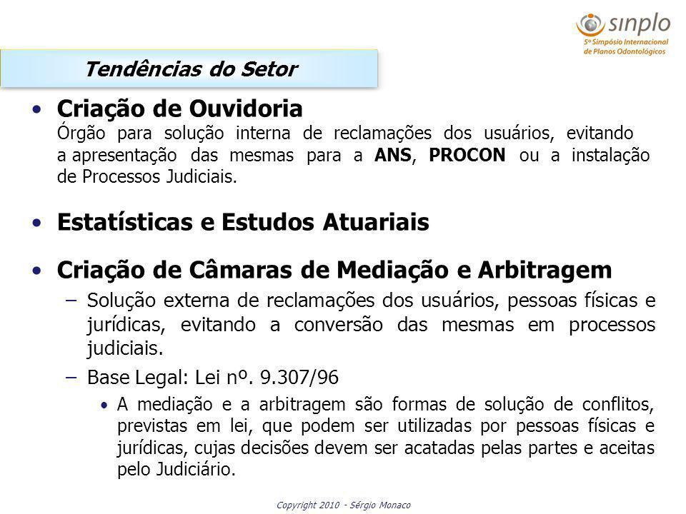 Copyright 2010 - Sérgio Monaco Criação de Ouvidoria Órgão para solução interna de reclamações dos usuários, evitando a apresentação das mesmas para a ANS, PROCON ou a instalação de Processos Judiciais.