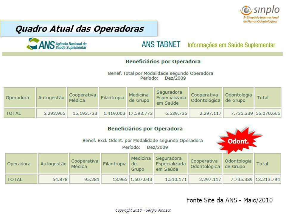 Copyright 2010 - Sérgio Monaco Quadro Atual das Operadoras Fonte Site da ANS - Maio/2010 Odont.