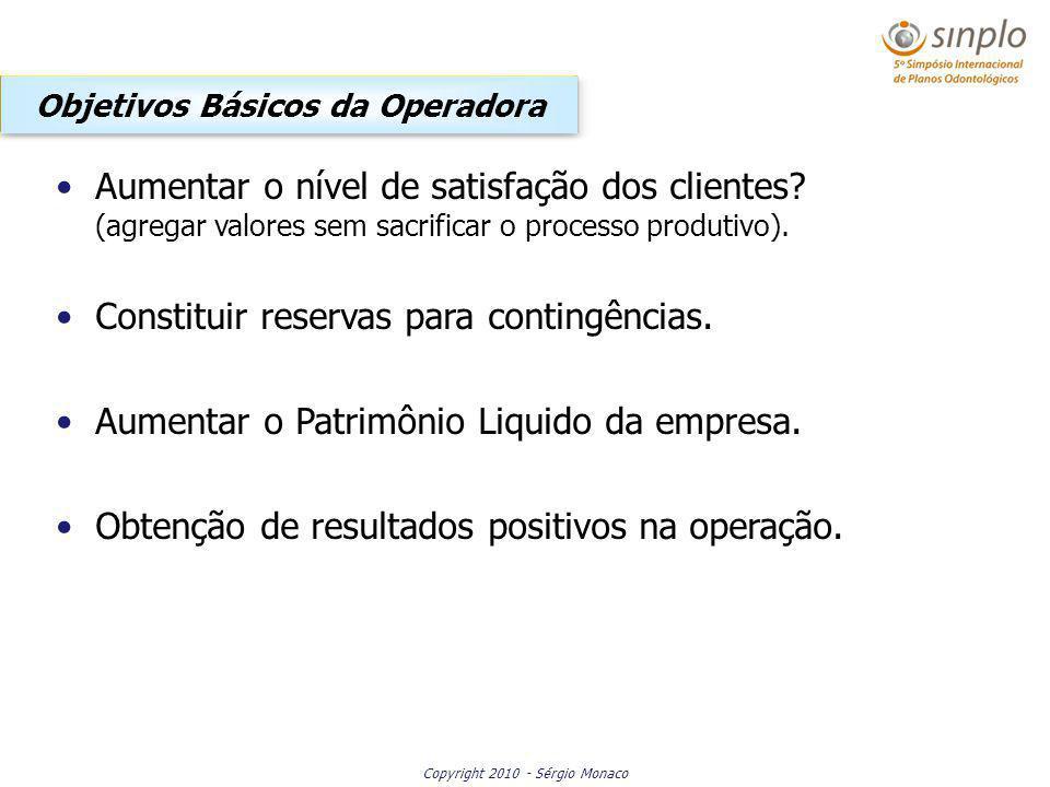 Copyright 2010 - Sérgio Monaco Aumentar o nível de satisfação dos clientes? (agregar valores sem sacrificar o processo produtivo). Constituir reservas
