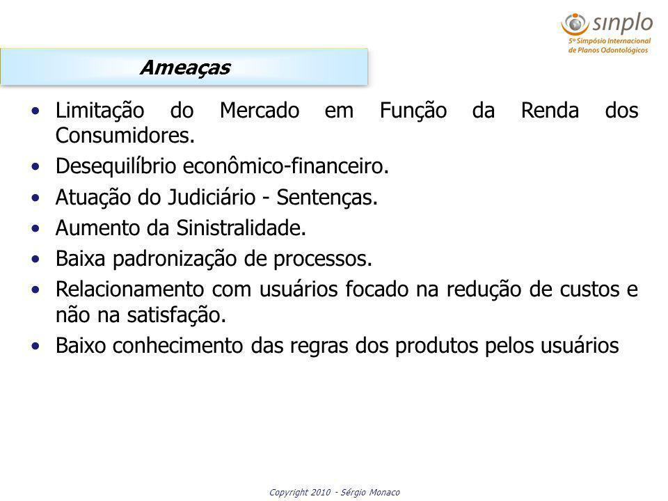 Copyright 2010 - Sérgio Monaco Limitação do Mercado em Função da Renda dos Consumidores. Desequilíbrio econômico-financeiro. Atuação do Judiciário - S