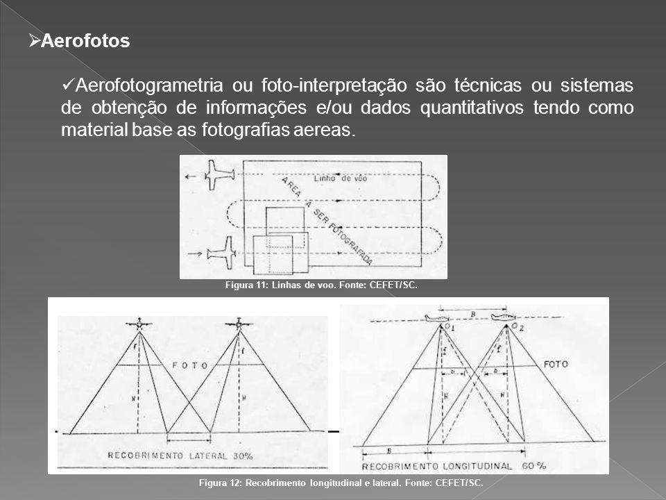 Aerofotos Aerofotogrametria ou foto-interpretação são técnicas ou sistemas de obtenção de informações e/ou dados quantitativos tendo como material bas