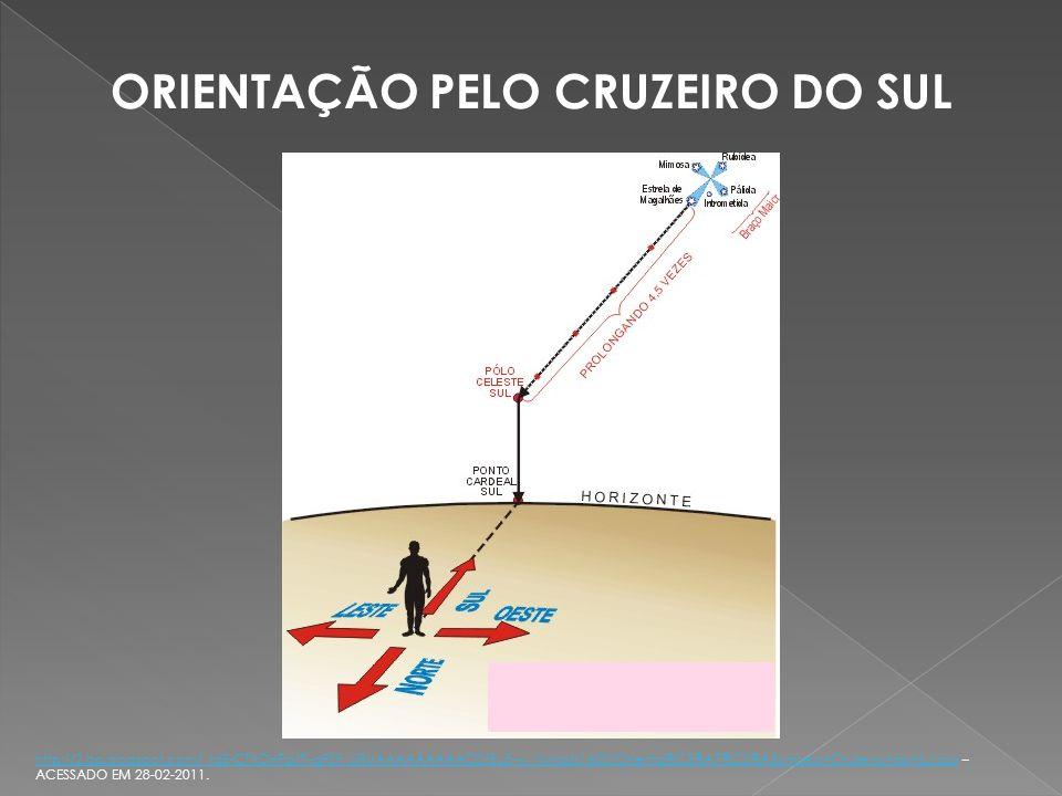 http://2.bp.blogspot.com/_taE-CTXOHPg/TI-qFS9_URI/AAAAAAAAAC0/Bu5--x_Nvng/s1600/Orienta%C3%A7%C3%A3o+pelo+Cruzeiro+do+Sul.jpghttp://2.bp.blogspot.com/