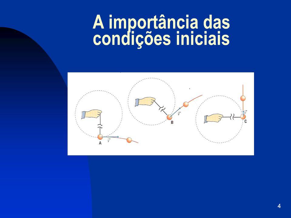 15 Lançamento horizontal Então: O movimento segundo o eixo dos xx é uniforme: O movimento é uniformemente variado segundo o eixo dos yy: