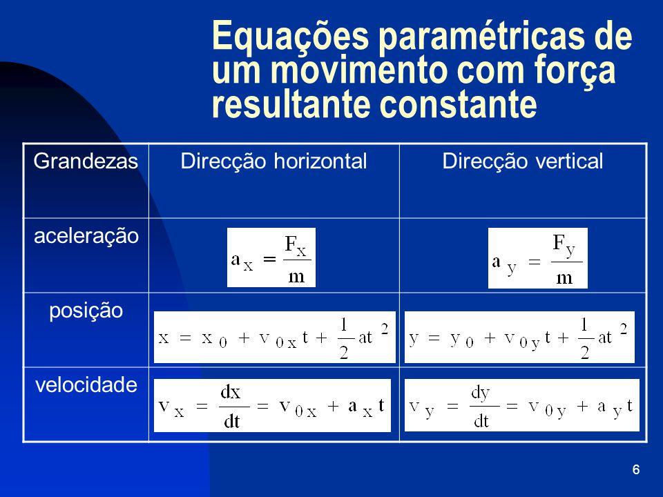 7 Equações paramétricas de um movimento com força resultante constante Para escrever as equações do movimento, devemos escolher um eixo com a direcção da velocidade ou com a direcção da força resultante Conclui-se facilmente que um corpo sujeito à acção de uma força resultante constante (se a sua direcção for diferente de v 0 ) tem sempre trajectória parabólica