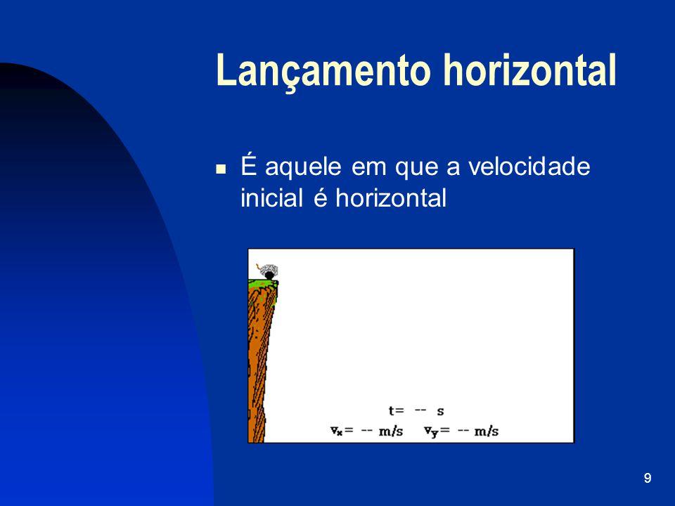 10 Lançamento horizontal O movimento de um projéctil tem duas componentes: a componente horizontal e a componente vertical.