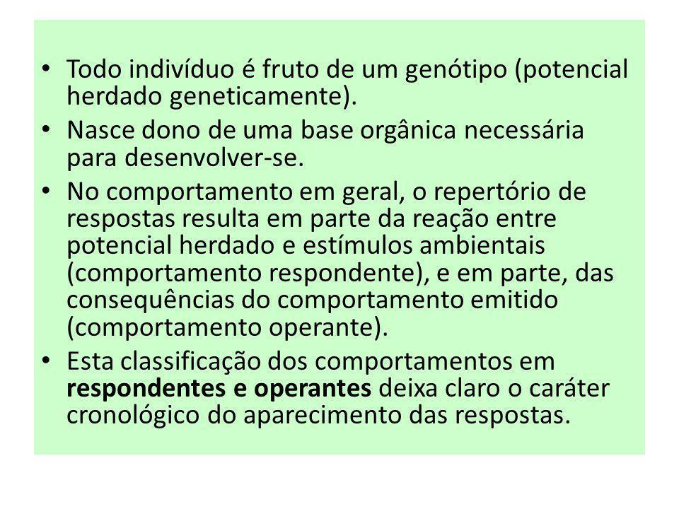 Todo indivíduo é fruto de um genótipo (potencial herdado geneticamente).