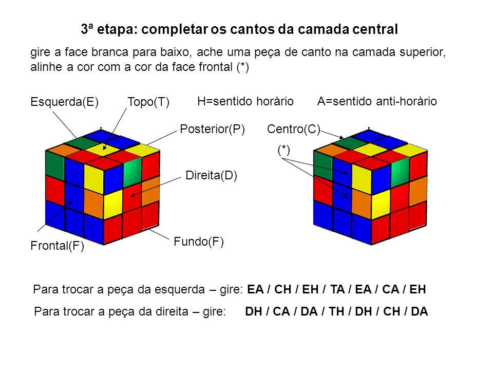 3ª etapa: completar os cantos da camada central gire a face branca para baixo, ache uma peça de canto na camada superior, alinhe a cor com a cor da fa