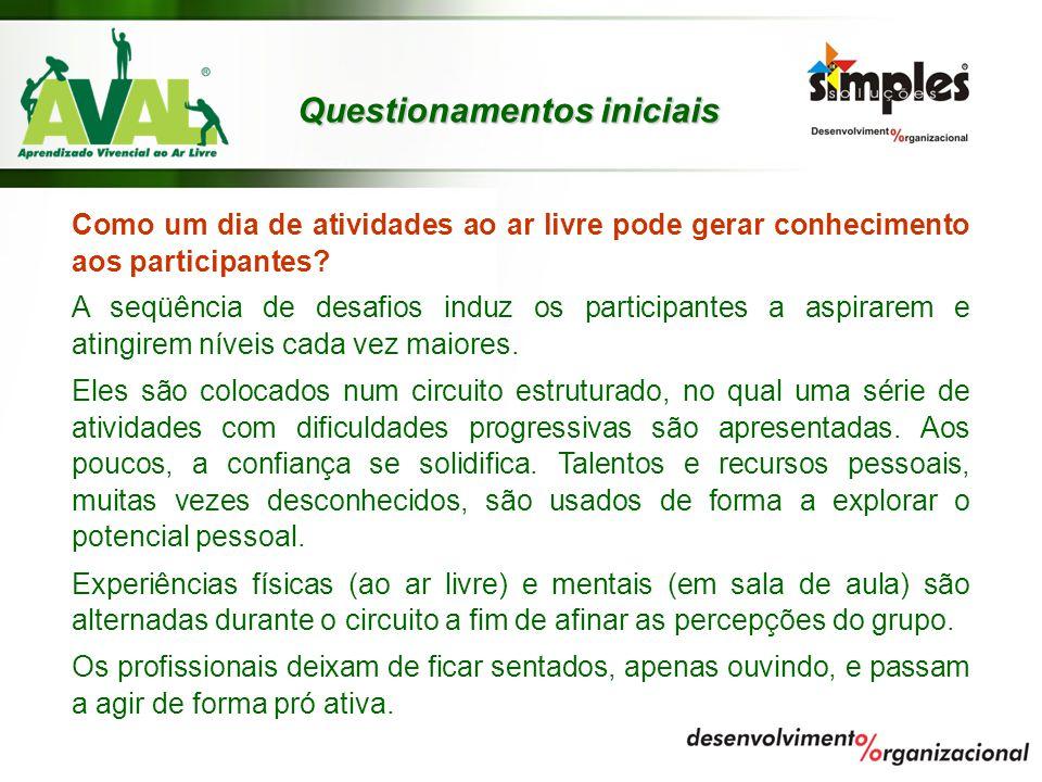 Questionamentos iniciais Como um dia de atividades ao ar livre pode gerar conhecimento aos participantes? A seqüência de desafios induz os participant