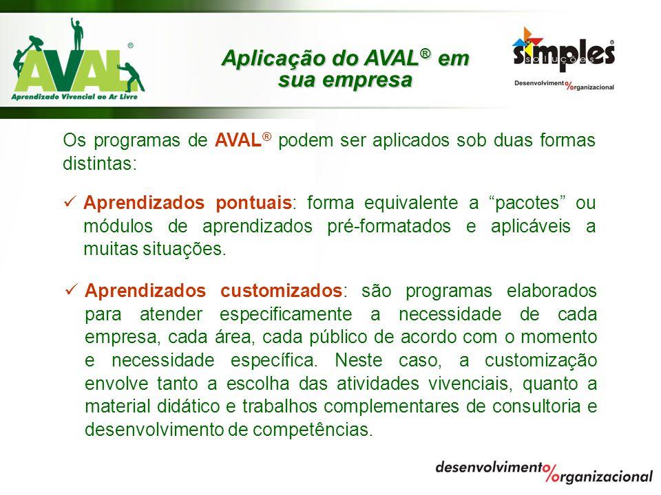 Os programas de AVAL ® podem ser aplicados sob duas formas distintas: Aprendizados pontuais: forma equivalente a pacotes ou módulos de aprendizados pr