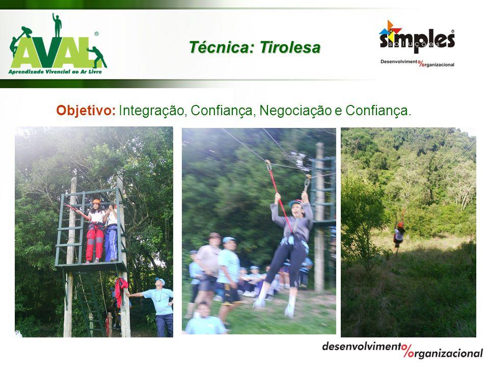 Técnica: Tirolesa Objetivo: Integração, Confiança, Negociação e Confiança.