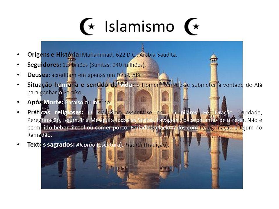 Islamismo Origens e História: Muhammad, 622 D.C., Arábia Saudita.