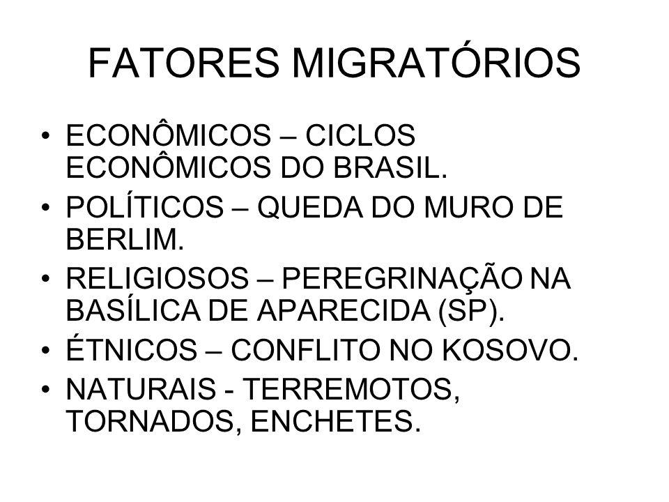 FATORES MIGRATÓRIOS ECONÔMICOS – CICLOS ECONÔMICOS DO BRASIL.