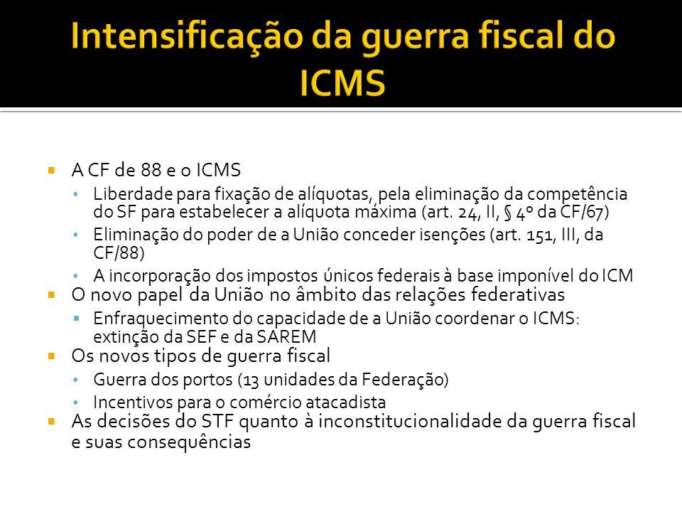 A CF de 88 e o ICMS Liberdade para fixação de alíquotas, pela eliminação da competência do SF para estabelecer a alíquota máxima (art.