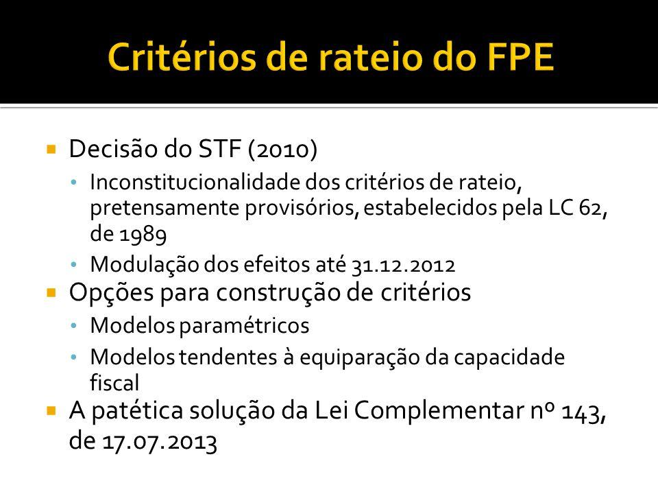 Decisão do STF (2010) Inconstitucionalidade dos critérios de rateio, pretensamente provisórios, estabelecidos pela LC 62, de 1989 Modulação dos efeitos até 31.12.2012 Opções para construção de critérios Modelos paramétricos Modelos tendentes à equiparação da capacidade fiscal A patética solução da Lei Complementar nº 143, de 17.07.2013