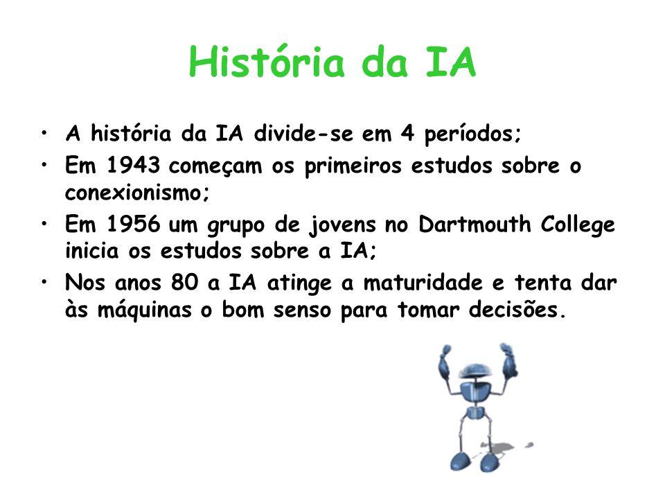 História da IA A história da IA divide-se em 4 períodos; Em 1943 começam os primeiros estudos sobre o conexionismo; Em 1956 um grupo de jovens no Dart