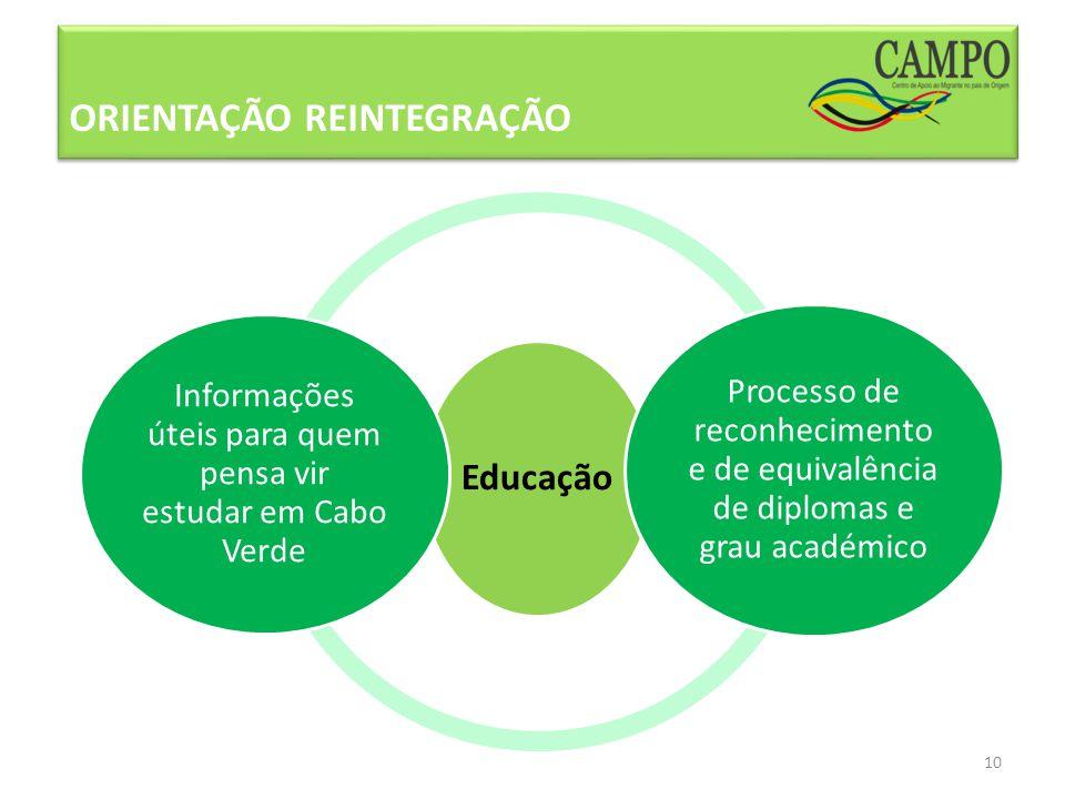 ORIENTAÇÃO REINTEGRAÇÃO 10 Educação Processo de reconhecimento e de equivalência de diplomas e grau académico Informações úteis para quem pensa vir es