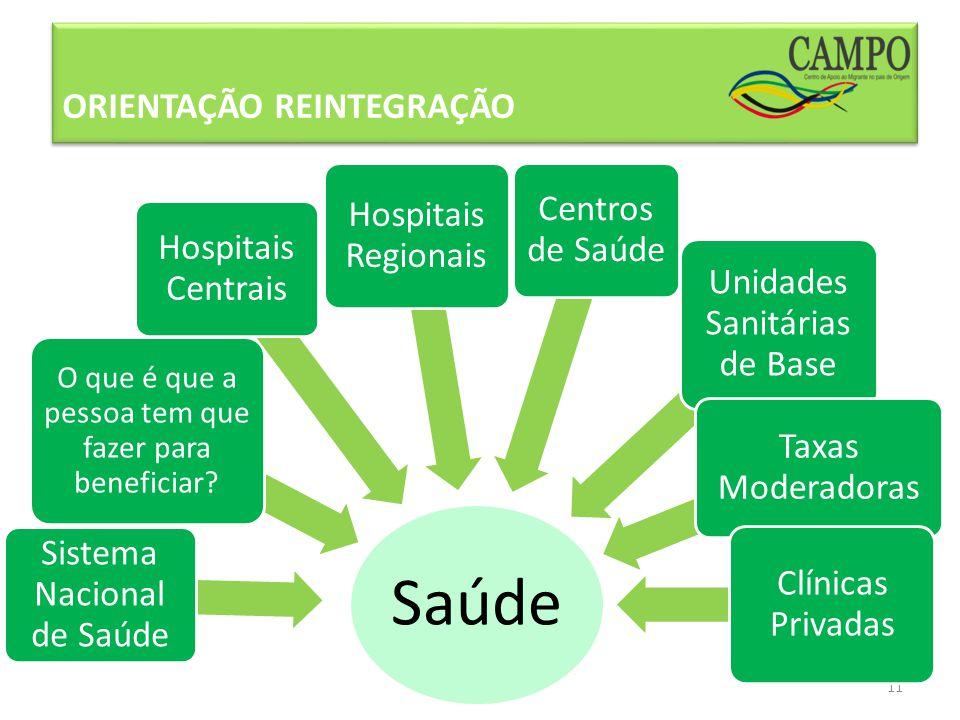 ORIENTAÇÃO REINTEGRAÇÃO 11 Saúde Sistema Nacional de Saúde O que é que a pessoa tem que fazer para beneficiar? Hospitais Centrais Hospitais Regionais
