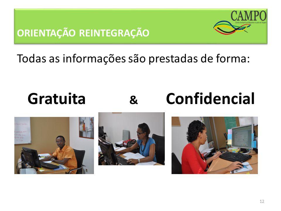 Todas as informações são prestadas de forma: Gratuita & Confidencial 12 ORIENTAÇÃO REINTEGRAÇÃO