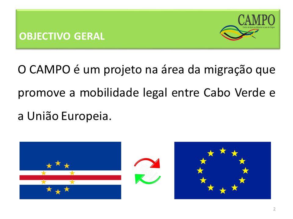 OBJECTIVO GERAL O CAMPO é um projeto na área da migração que promove a mobilidade legal entre Cabo Verde e a União Europeia. 2