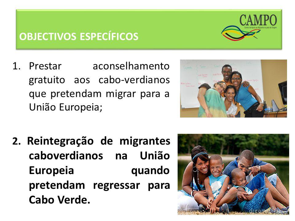 OBJECTIVOS ESPECÍFICOS 1.Prestar aconselhamento gratuito aos cabo-verdianos que pretendam migrar para a União Europeia; 2. Reintegração de migrantes c