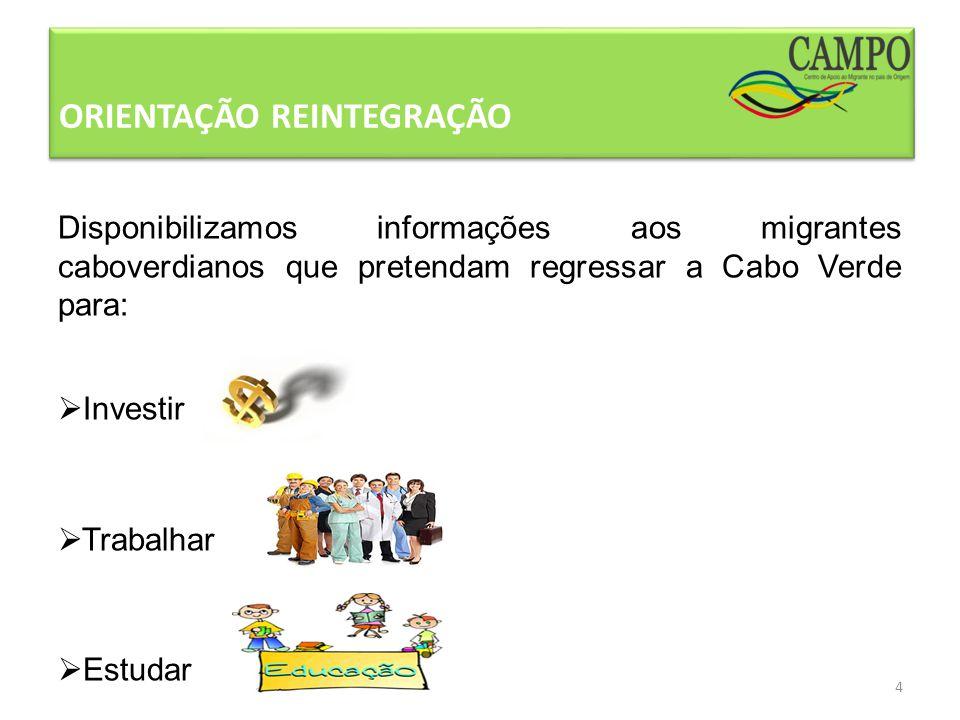 ORIENTAÇÃO REINTEGRAÇÃO Disponibilizamos informações aos migrantes caboverdianos que pretendam regressar a Cabo Verde para: Investir Trabalhar Estudar