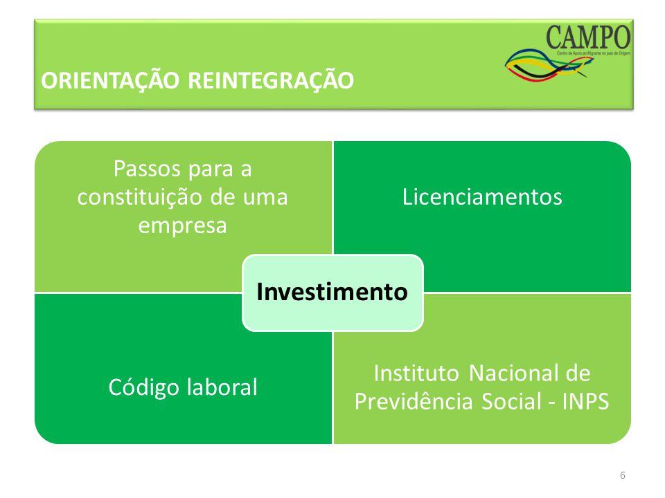 ORIENTAÇÃO REINTEGRAÇÃO Passos para a constituição de uma empresa Licenciamentos Código laboral Instituto Nacional de Previdência Social - INPS Invest