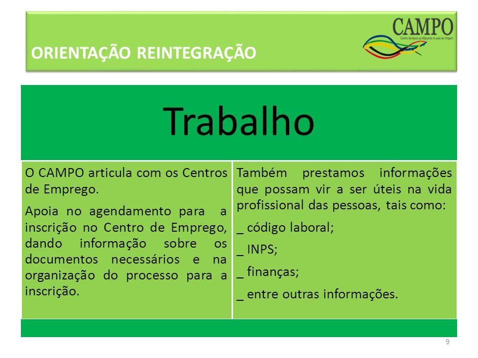 ORIENTAÇÃO REINTEGRAÇÃO 9 Trabalho O CAMPO articula com os Centros de Emprego. Apoia no agendamento para a inscrição no Centro de Emprego, dando infor