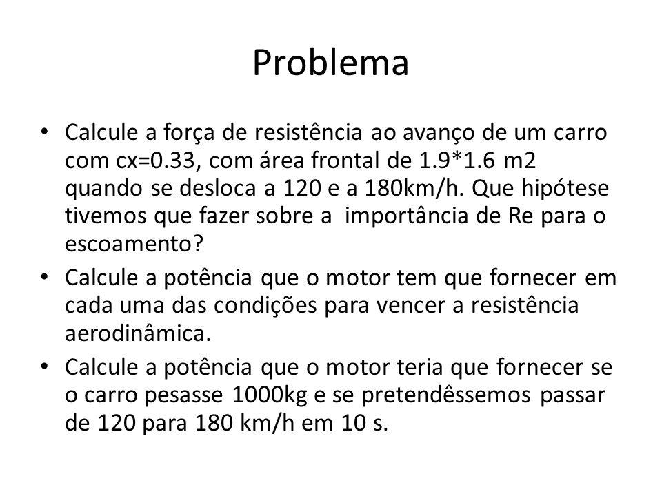 Problema Calcule a força de resistência ao avanço de um carro com cx=0.33, com área frontal de 1.9*1.6 m2 quando se desloca a 120 e a 180km/h. Que hip