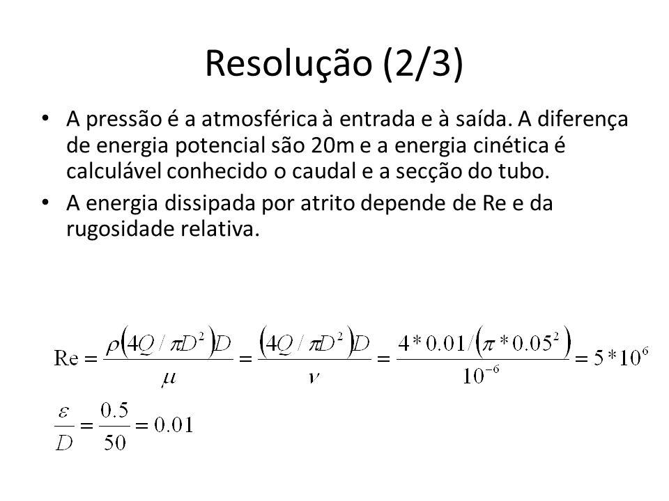 Resolução (2/3) A pressão é a atmosférica à entrada e à saída. A diferença de energia potencial são 20m e a energia cinética é calculável conhecido o