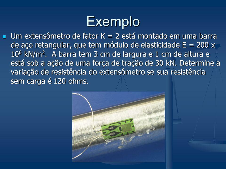 Exemplo Um extensômetro de fator K = 2 está montado em uma barra de aço retangular, que tem módulo de elasticidade E = 200 x 10 6 kN/m 2. A barra tem