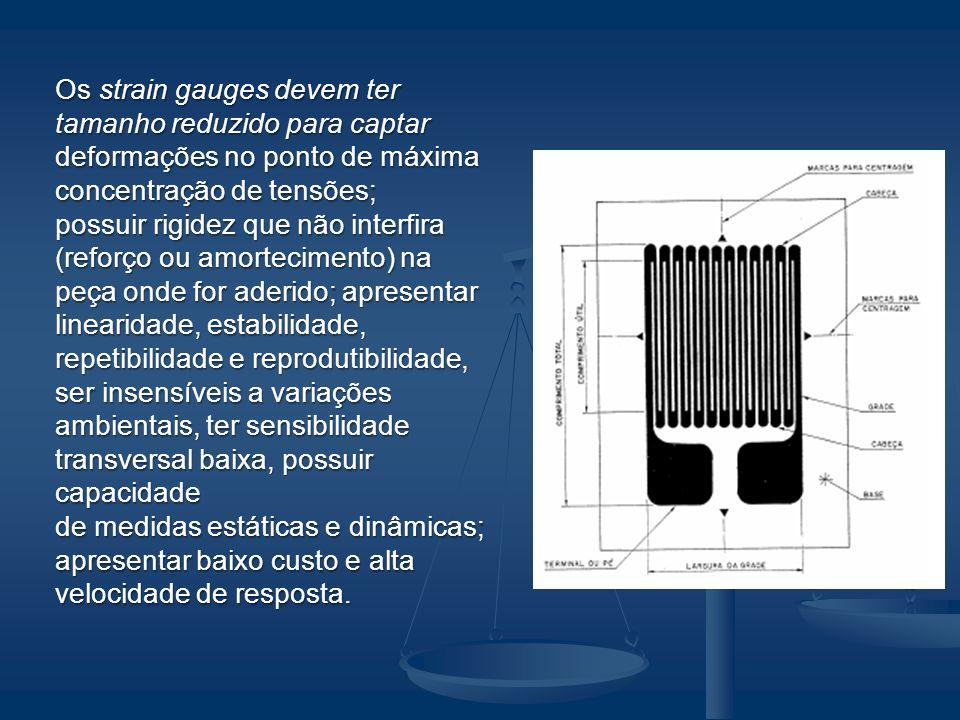 Os strain gauges devem ter tamanho reduzido para captar deformações no ponto de máxima concentração de tensões; possuir rigidez que não interfira (ref
