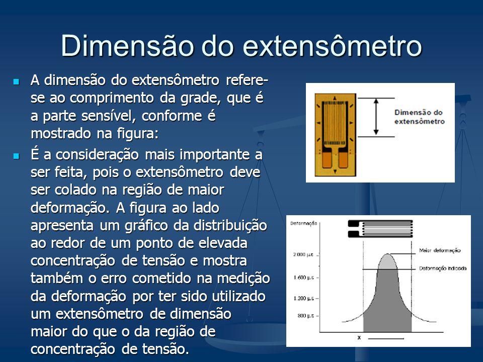 Dimensão do extensômetro A dimensão do extensômetro refere- se ao comprimento da grade, que é a parte sensível, conforme é mostrado na figura: A dimen