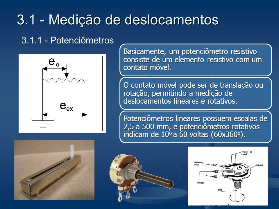 3.1 - Medição de deslocamentos 3.1.1 - Potenciômetros Basicamente, um potenciômetro resistivo consiste de um elemento resistivo com um contato móvel.