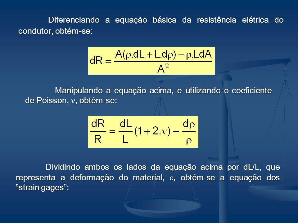 Diferenciando a equação básica da resistência elétrica do condutor, obtém-se: Manipulando a equação acima, e utilizando o coeficiente de Poisson,, obt