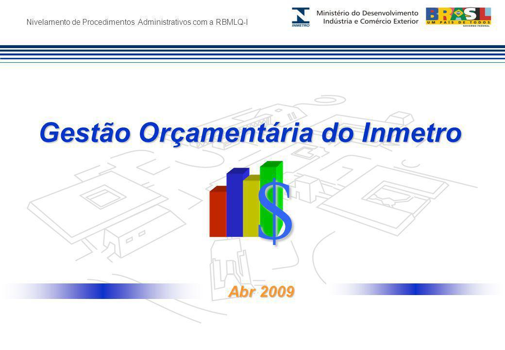 Nivelamento de Procedimentos Administrativos com a RBMLQ-I Nome Cargo Abr 2009 GestãoOrçamentária do Inmetro Gestão Orçamentária do Inmetro $