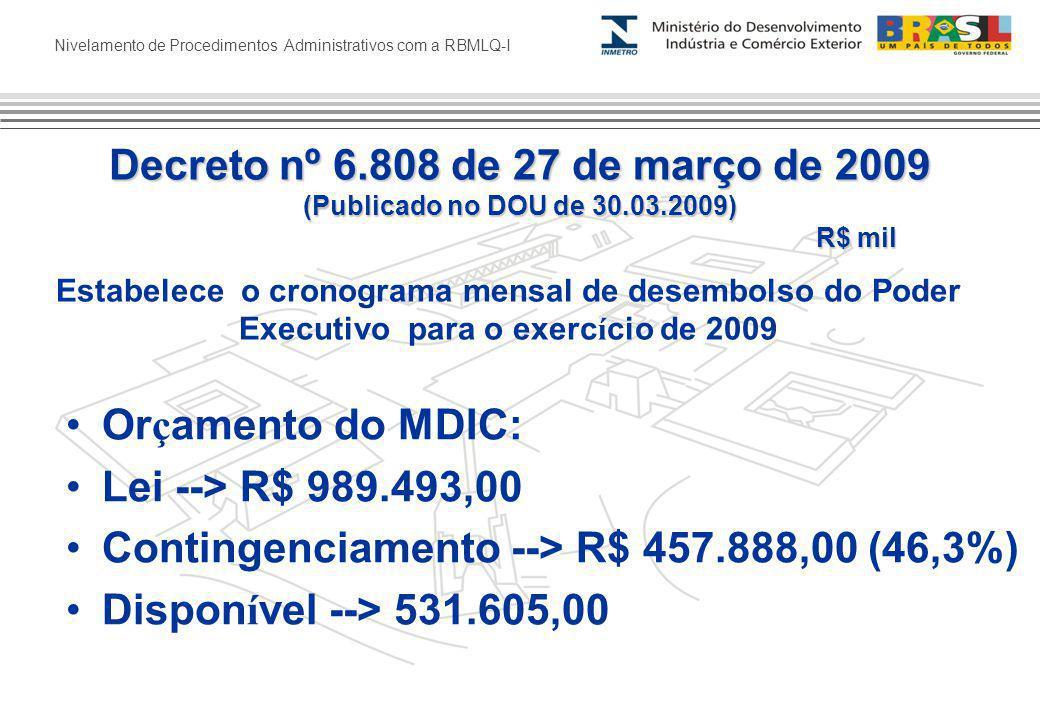 Nivelamento de Procedimentos Administrativos com a RBMLQ-I Decreto nº 6.808 de 27 de março de 2009 (Publicado no DOU de 30.03.2009) R$ mil Or ç amento do MDIC: Lei --> R$ 989.493,00 Contingenciamento --> R$ 457.888,00 (46,3%) Dispon í vel --> 531.605,00 Estabelece o cronograma mensal de desembolso do Poder Executivo para o exerc í cio de 2009