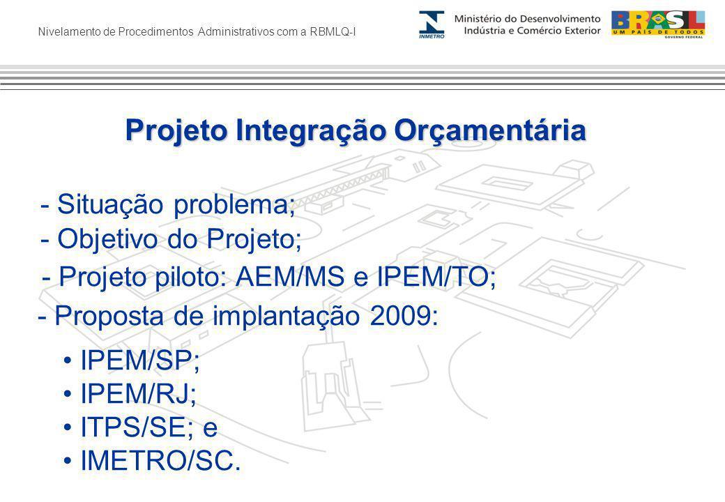 Nivelamento de Procedimentos Administrativos com a RBMLQ-I - Situação problema; Projeto Integração Orçamentária - Proposta de implantação 2009: IPEM/SP; IPEM/RJ; ITPS/SE; e IMETRO/SC.