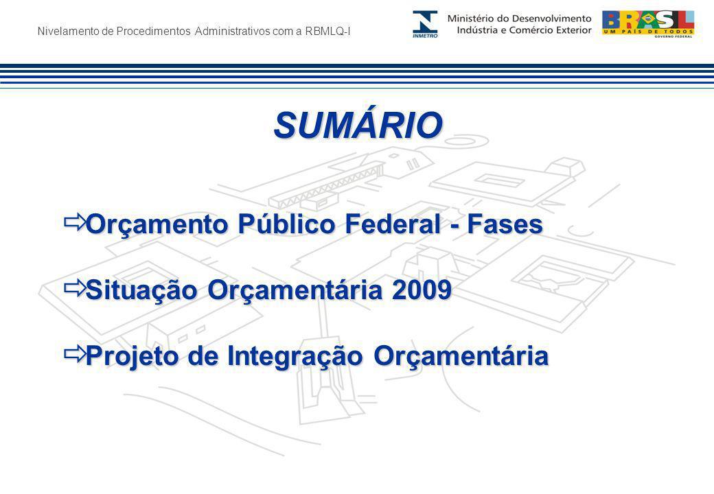 Nivelamento de Procedimentos Administrativos com a RBMLQ-I SUMÁRIO Orçamento Público Federal - Fases Orçamento Público Federal - Fases Situação Orçamentária 2009 Situação Orçamentária 2009 Projeto de Integração Orçamentária Projeto de Integração Orçamentária