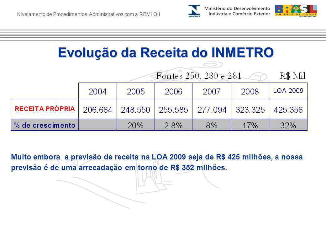 Muito embora a previsão de receita na LOA 2009 seja de R$ 425 milhões, a nossa previsão é de uma arrecadação em torno de R$ 352 milhões.