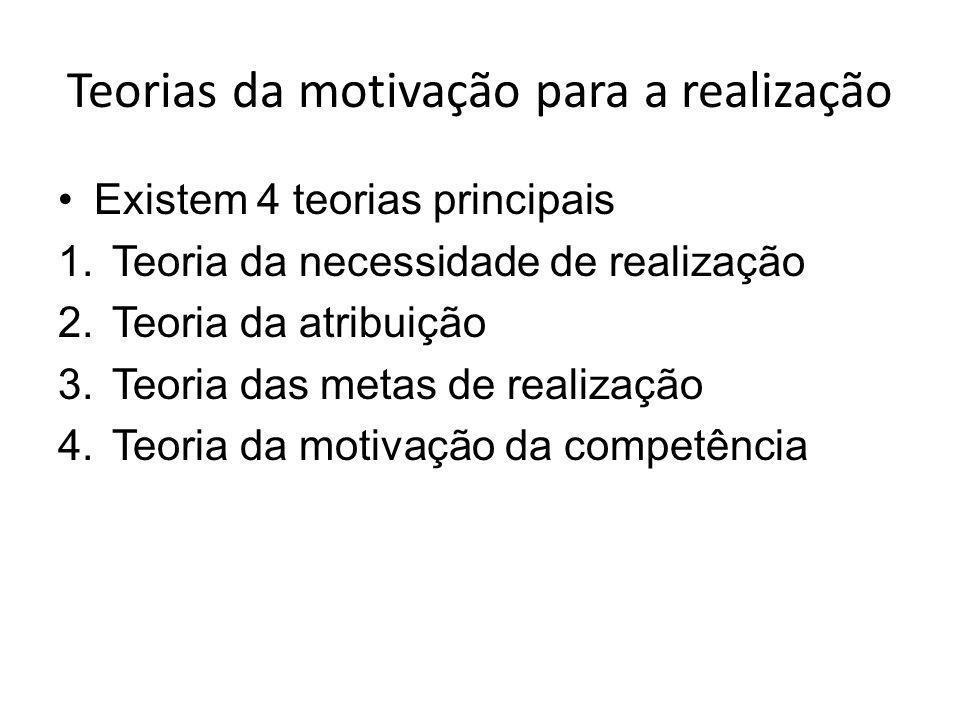 Teorias da motivação para a realização Existem 4 teorias principais 1.Teoria da necessidade de realização 2.Teoria da atribuição 3.Teoria das metas de realização 4.Teoria da motivação da competência