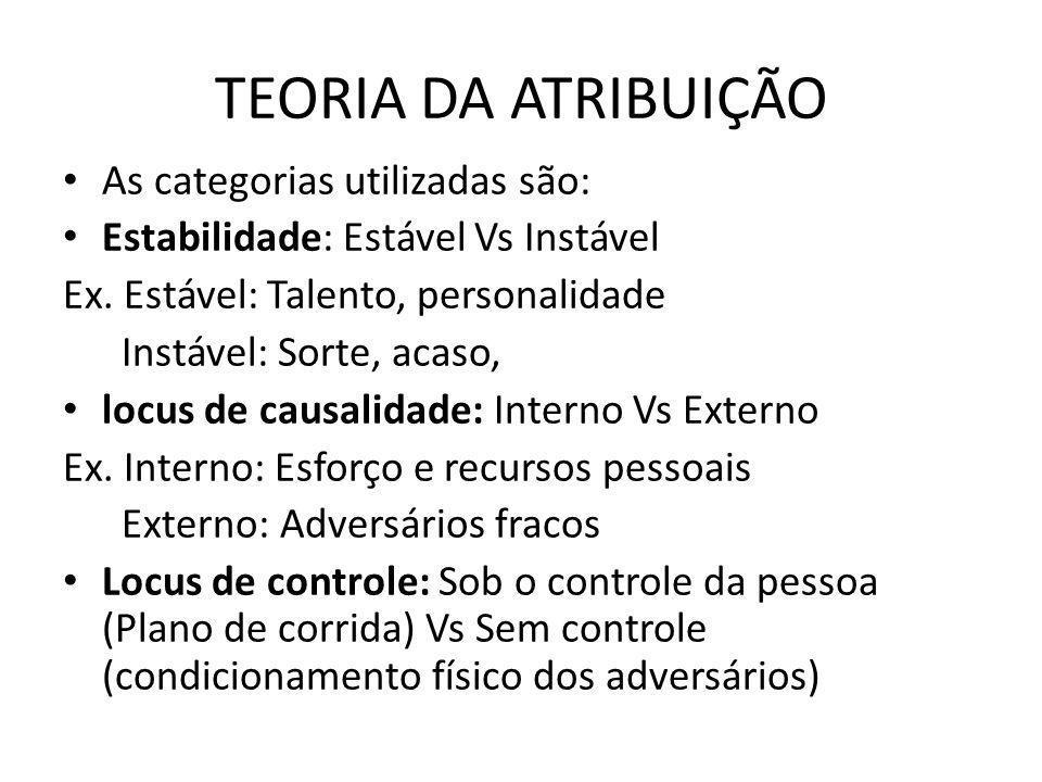 TEORIA DA ATRIBUIÇÃO As categorias utilizadas são: Estabilidade: Estável Vs Instável Ex.