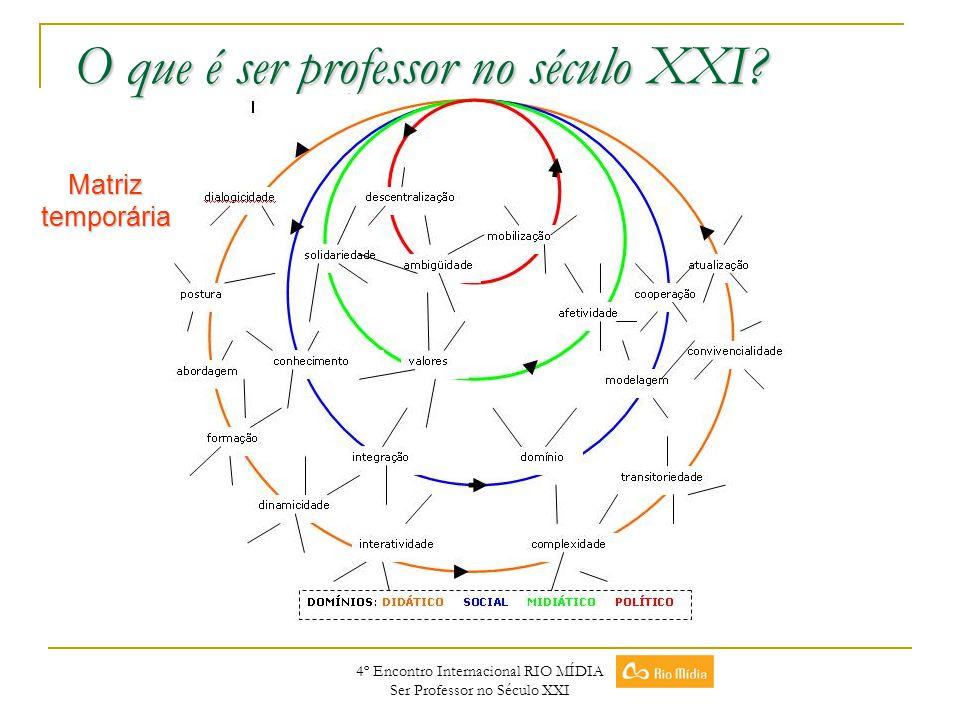 4º Encontro Internacional RIO MÍDIA Ser Professor no Século XXI O que é ser professor no século XXI? Matriztemporária