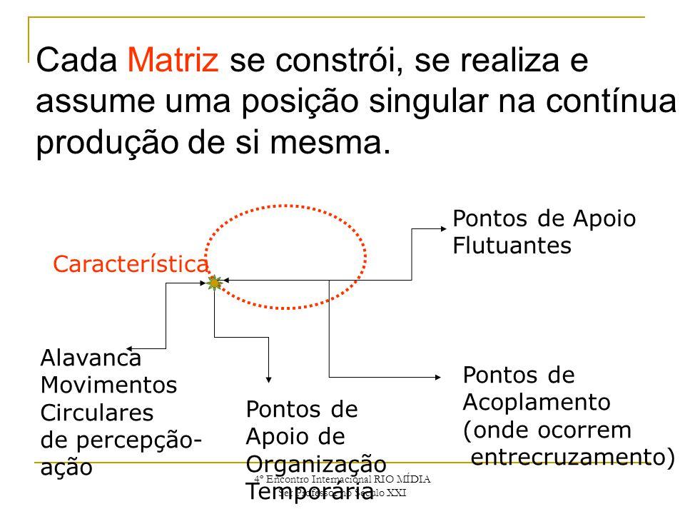 4º Encontro Internacional RIO MÍDIA Ser Professor no Século XXI Cada Matriz se constrói, se realiza e assume uma posição singular na contínua produção