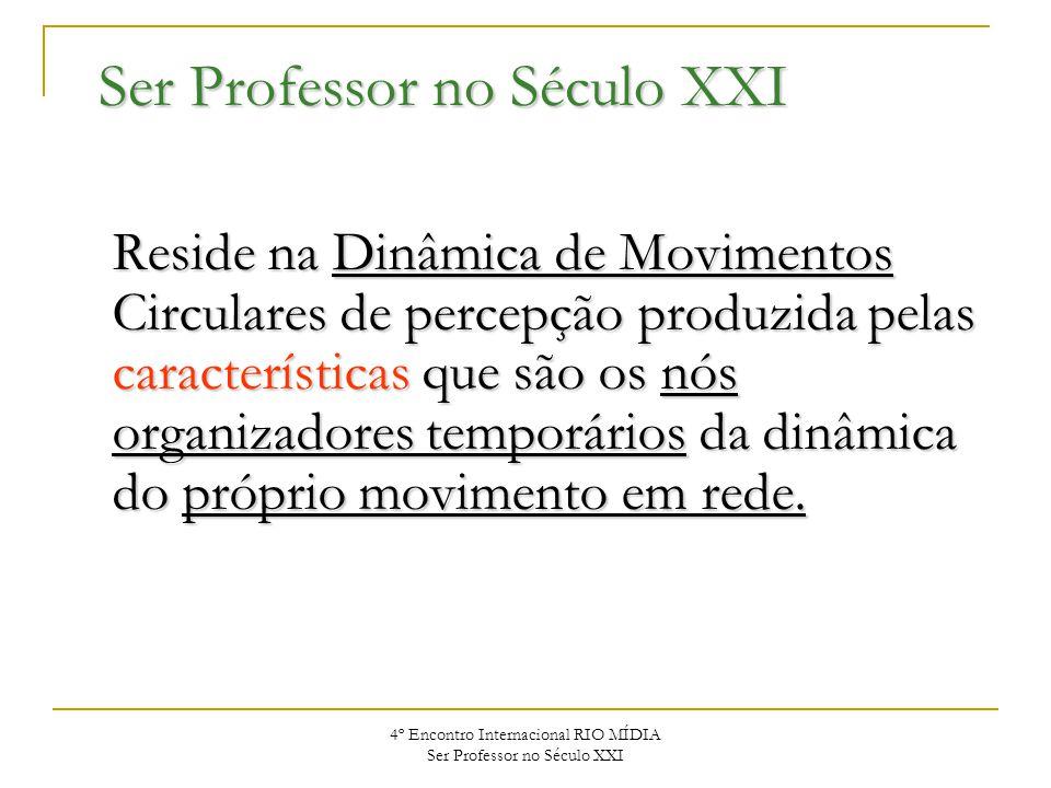 4º Encontro Internacional RIO MÍDIA Ser Professor no Século XXI Ser Professor no Século XXI Reside na Dinâmica de Movimentos Circulares de percepção p