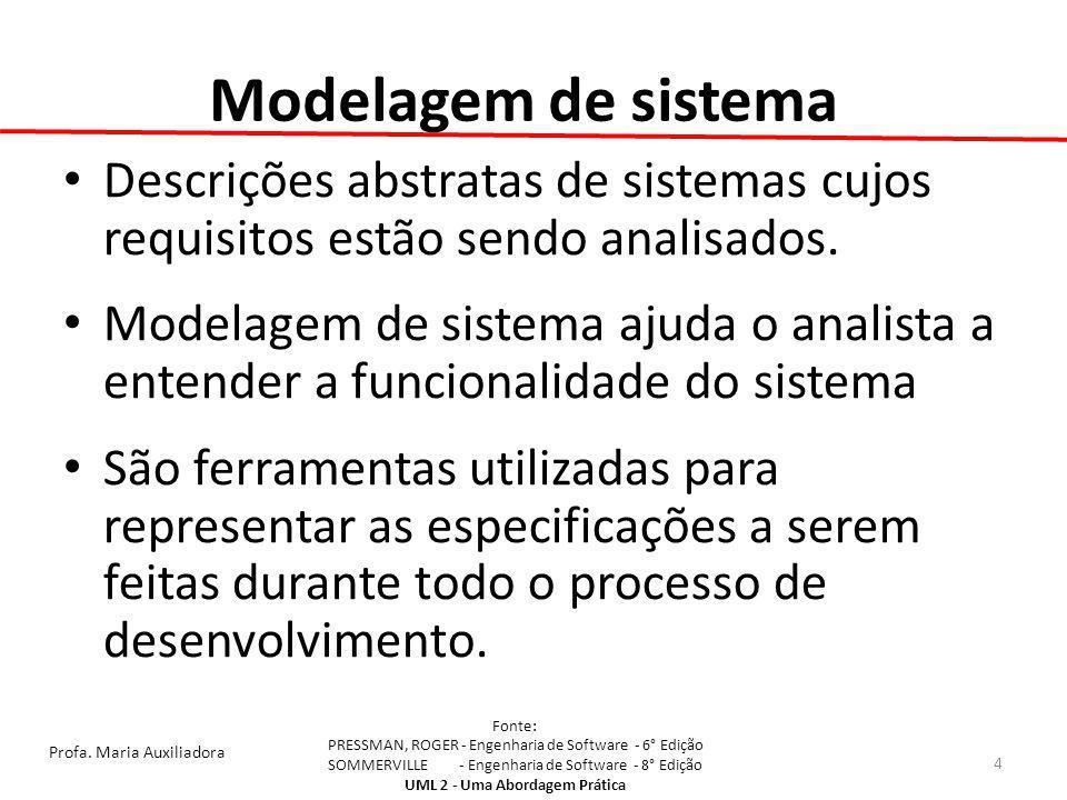 Profa. Maria Auxiliadora Fonte: PRESSMAN, ROGER - Engenharia de Software - 6° Edição SOMMERVILLE - Engenharia de Software - 8° Edição UML 2 - Uma Abor