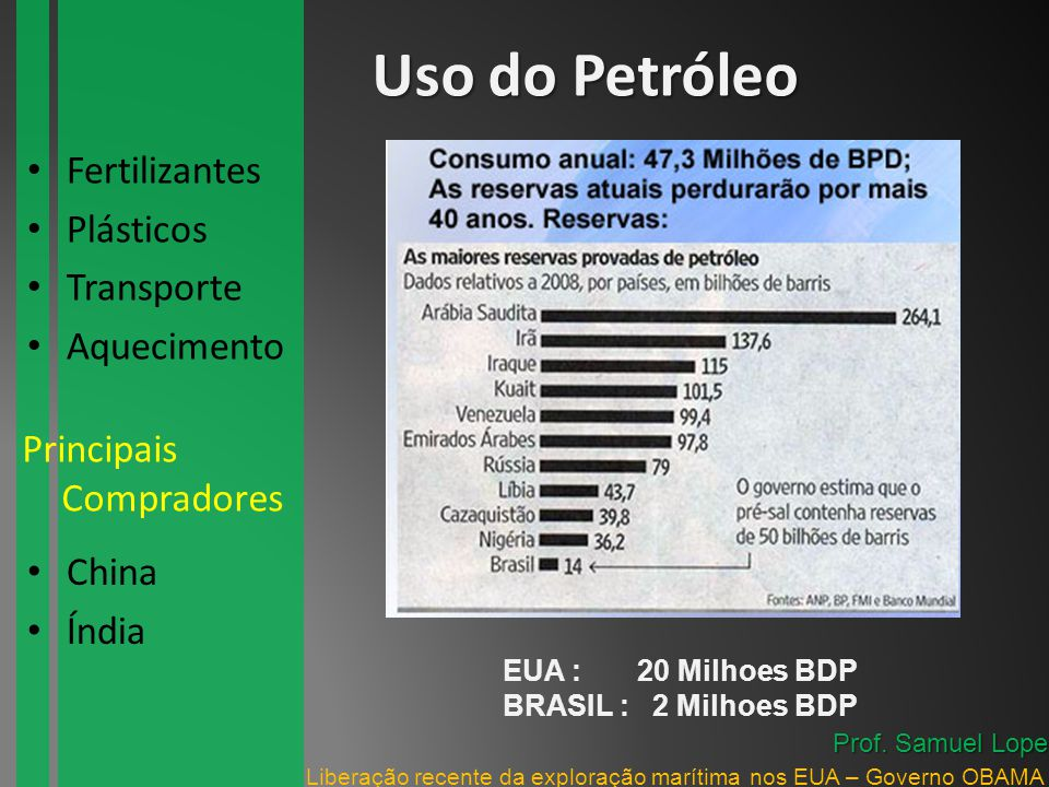 Uso do Petróleo Fertilizantes Plásticos Transporte Aquecimento Principais Compradores China Índia EUA : 20 Milhoes BDP BRASIL : 2 Milhoes BDP Liberaçã