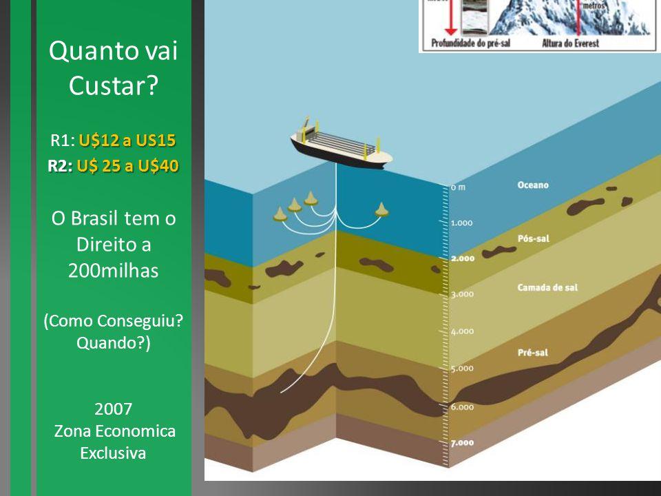 Quanto vai U$12 a US15 Custar? R1: U$12 a US15 R2: U$ 25 a U$40 O Brasil tem o Direito a 200milhas (Como Conseguiu? Quando?) 2007 Zona Economica Exclu